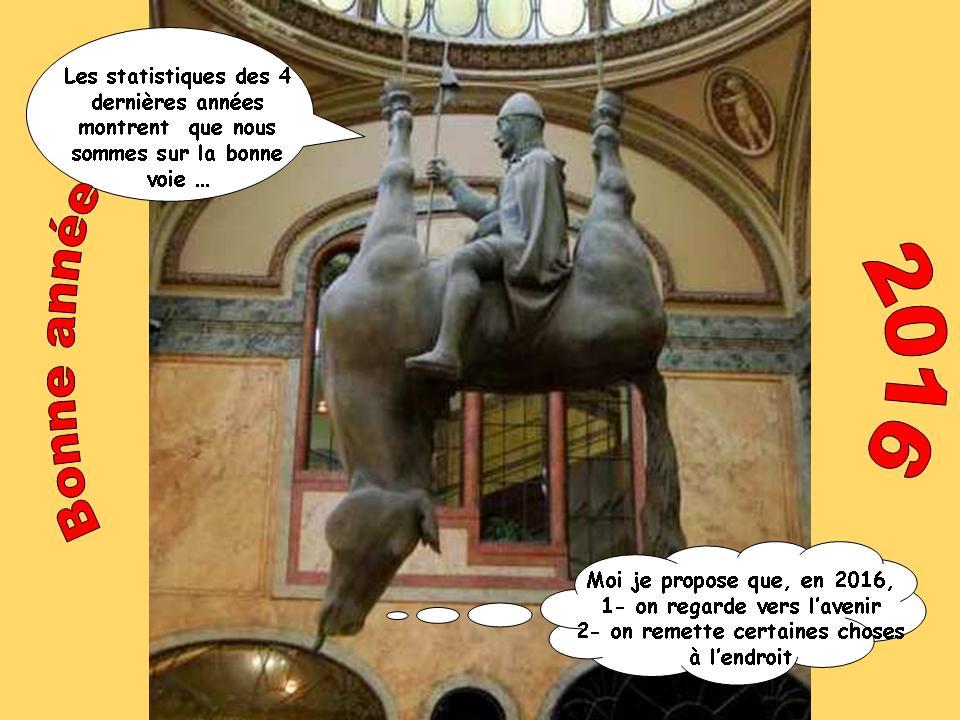 Statue de D. Cerny - Passage Lutécia - Prague